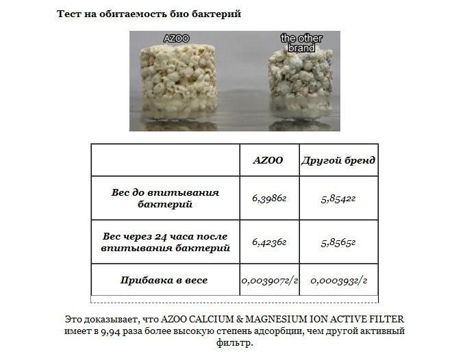 Ионы серебра на микроорганизм спермы